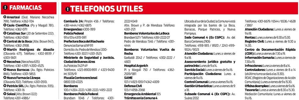 Teléfonos Útiles - Barracas y La Boca