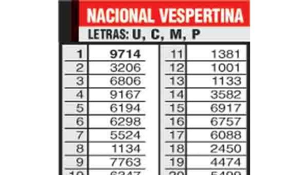 loteria nacional y provincia: