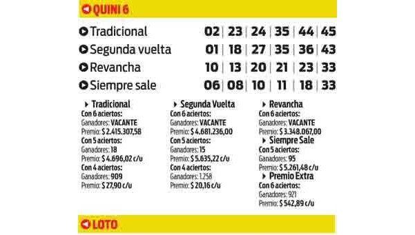 loterias quini 6: