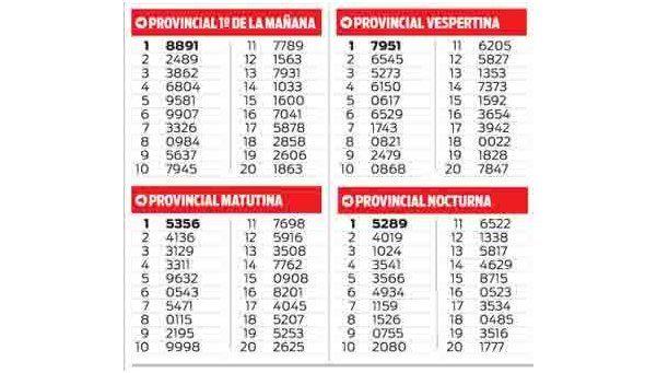 loterias provinciales