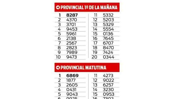 QUINIELA PROVINCIAL PRIMERA DE LA MAÑANA Y MATUTINA