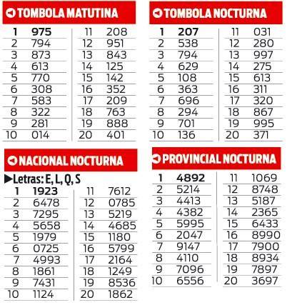 Tombola matutina y nocturna - Nacional y Provincia Nocturnas