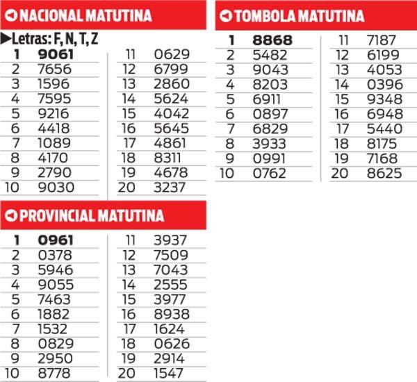 Quinielas Nacional, Provincial y Tombola Matutinas