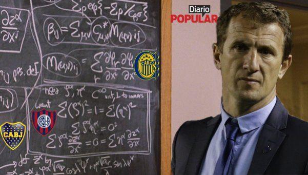 ¿Qué tiene que suceder para que Boca salga campeón?