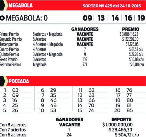 Megabola y Poceada