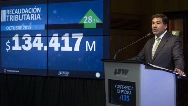 La recaudación tributaria subió 28,5 % en octubre