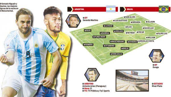 Para Argentina, nada mejor que un clásico para volver a empezar