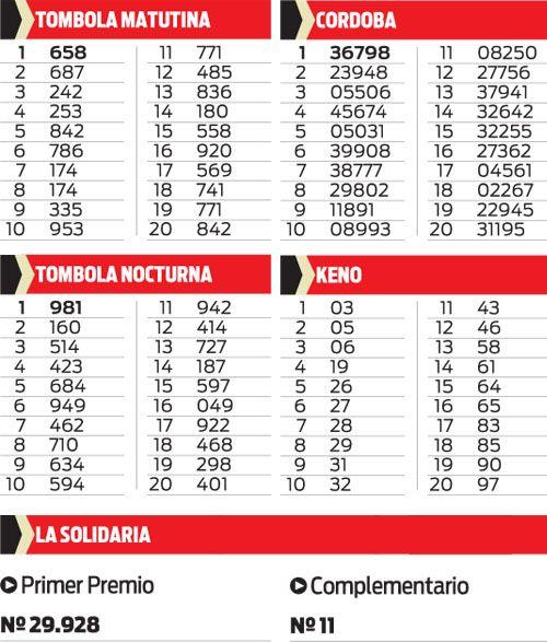 Quiniela Tómbola, Córdoba, La Solidaria y Keno