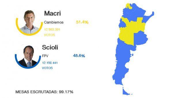 El mapa del Balotaje: la zona centro fue clave para Macri