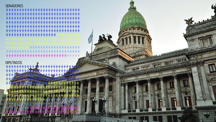 Interactivo 360° | De paseo por el Congreso de la Nación