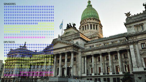 Con qué Congreso se encontrará Macri cuando asuma