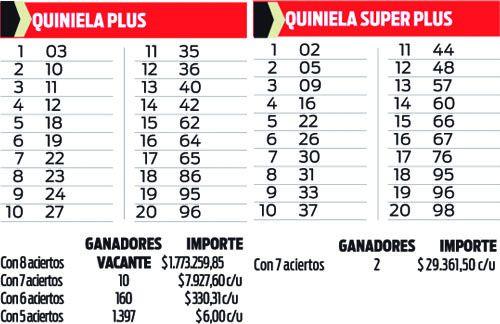 Quiniela Plus y Quiniela Súperplus
