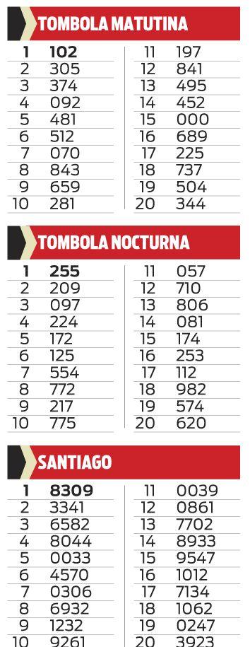 TOMBOLA MATUTINA, TOMBOLA NOCTURNA Y SANTIAGO