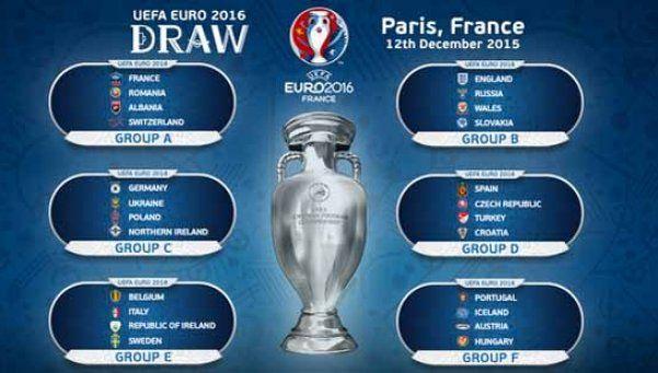 Se sortearon los grupos de la Euro 2016