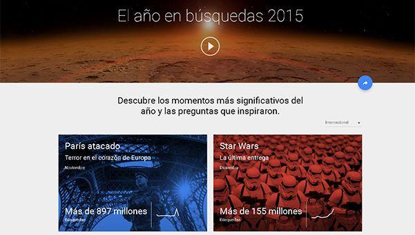 ¿Qué fue lo más buscado por los argentinos en internet en 2015?