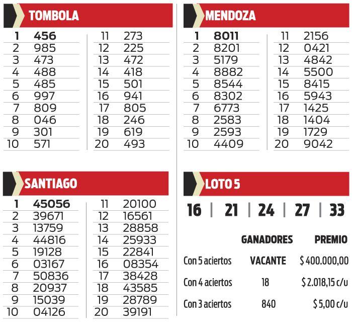 TOMBOLA, SANTIAGO, MENDOZA Y LOTO 5