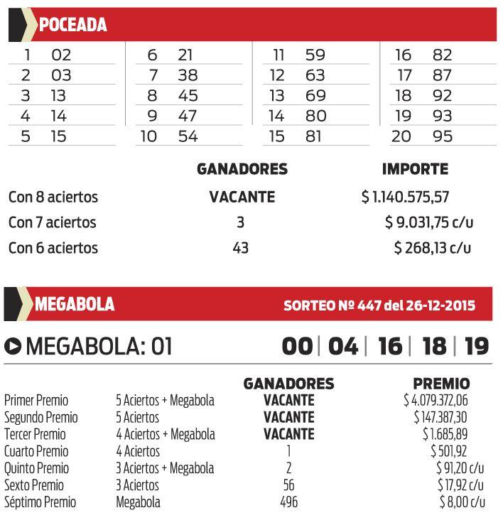 POCEADA Y MEGABOLA