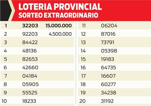 Lotería Provincial - Sorteo extraordinario