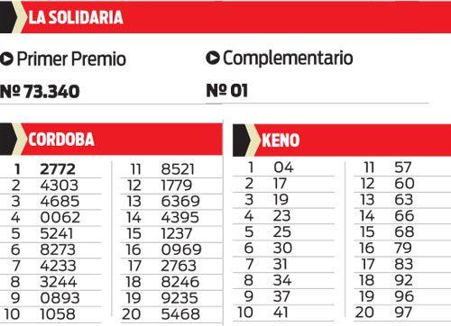 La Solidaria, Córdoba y Keno