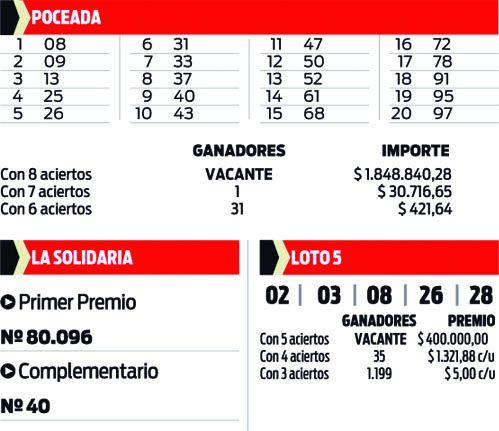 Poceada, La Solidaria y Loto 5 (sorteo extraoficial)