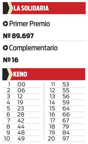 SOLIDARIA Y KENO