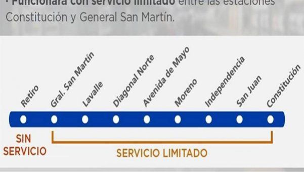 Pese a las promesas: seguirá cerrada la estación Retiro de la línea C