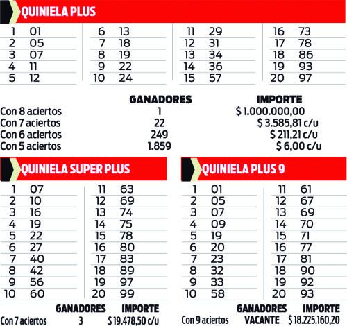 Quiniela Plus, Quiniela Súperplus y Quiniela Plus 9