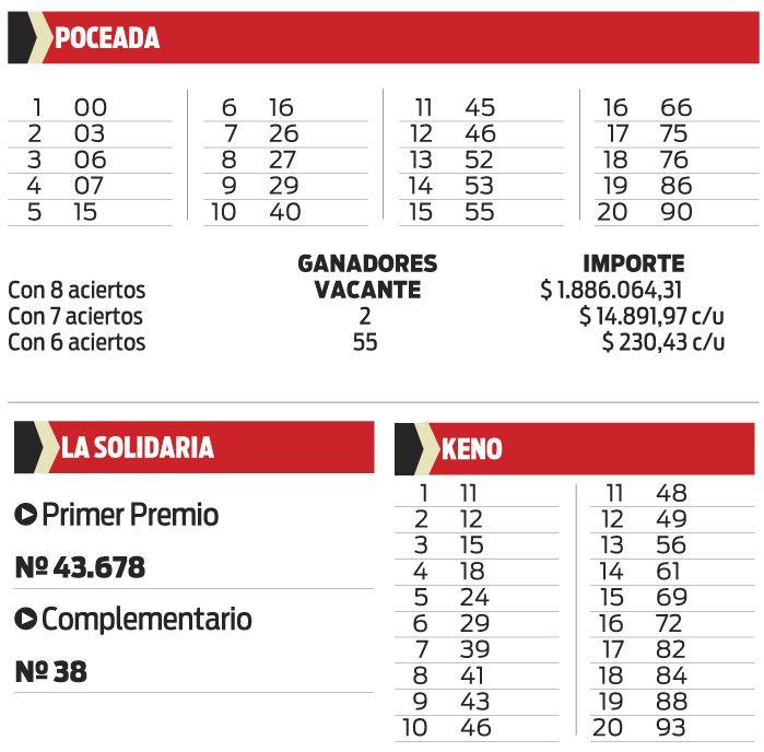POCEADA, SOLIDARIA Y KENO