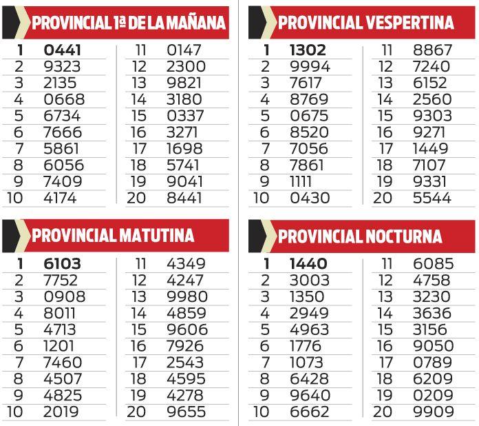 QUINIELA PROVINCIAL PRIMERA DE LA MAÑANA, MATUTINA, VESPERTINA Y NOCTURNA