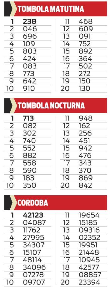 TOMBOLA MATUTINA, TOMBOLA NOCTURNA Y CORDOBA