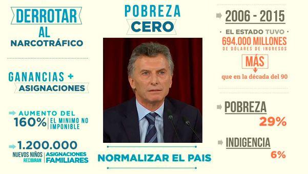 Las placas que eligió el canal de la Casa Rosada durante el discurso