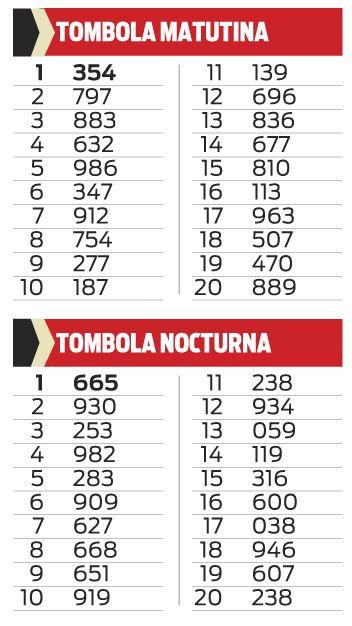 TOMBOLA MATUTINA Y TOMBOLA NOCTURNA
