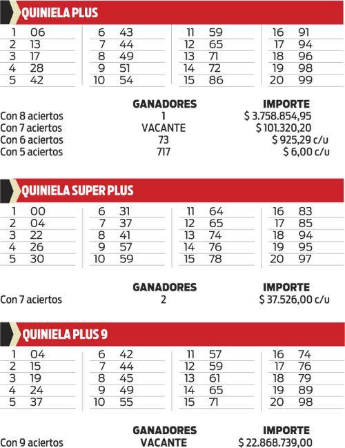 Quiniela Plus, Súperplus y Plus 9