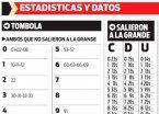 Estadísticas y datos