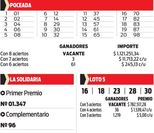 Poceada, La Solidaria y Loto 5