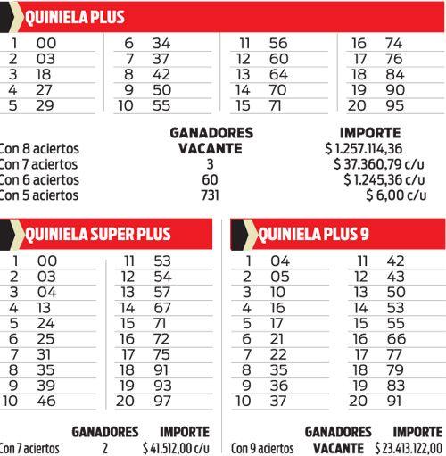 Quiniela Plus, Quiniela Súperplus y Plus 9