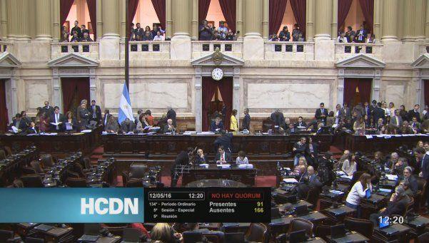 Ley antidespidos: no hubo quórum y se cayó la sesión en Diputados