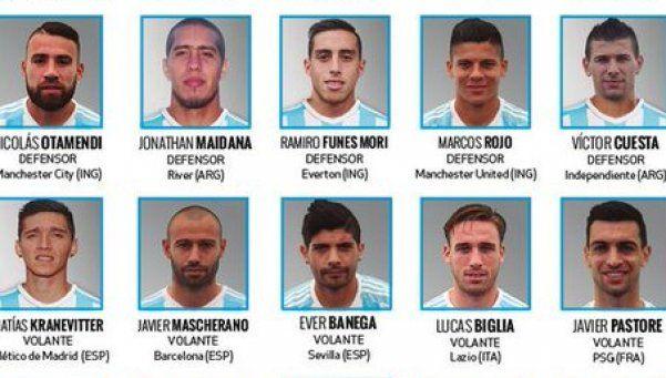 Copa América: Martino sorprendió con sus elegidos