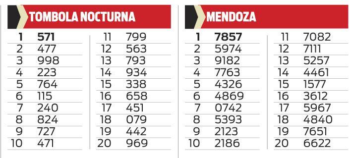 TOMBOLA Y MENDOZA