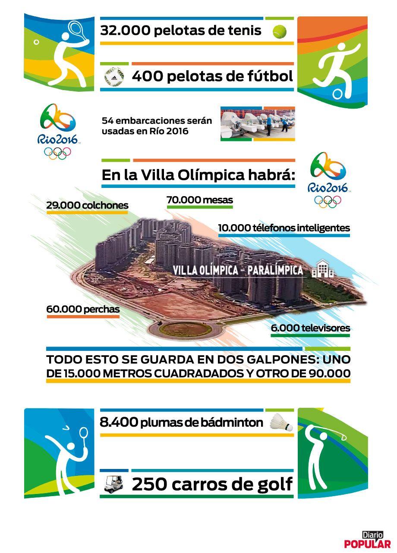 Infografía | Los números locos de los Juegos Olímpicos