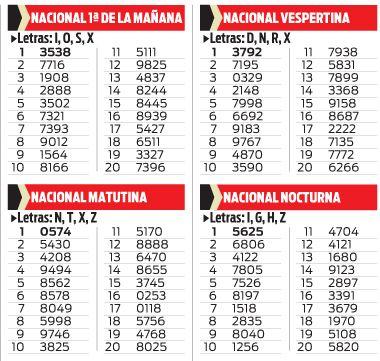 NACIONAL PRIMERA DE LA MAÑANA, MATUTINA, VESPERTINA Y NOCTURNA