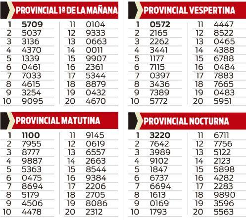 Quiniela Provincial