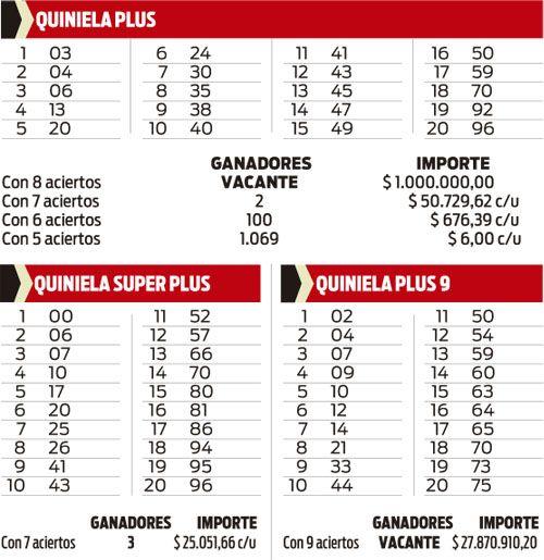 Quniela Plus, Superplus y Plus 9