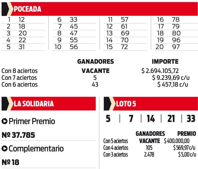 POCEADA, SOLIDARIA Y LOTO 5