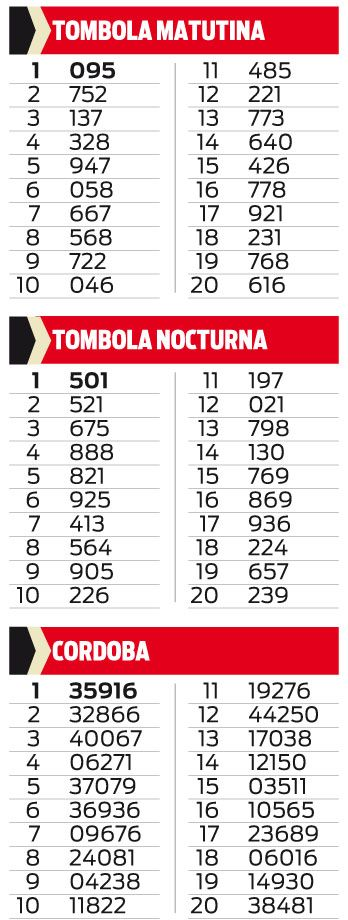 TOMBOLA MATUTINA Y NOCTURNA- CORDOBA