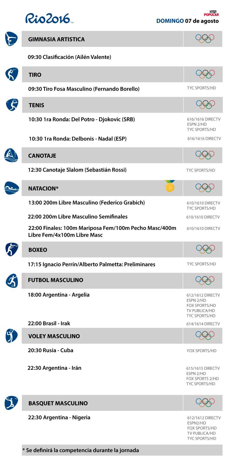 #Río2016 | La agenda de los argentinos y los destacados del día 2
