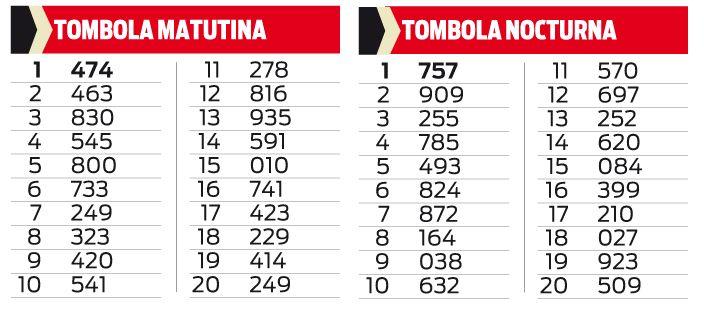 TOMBOLAS MATUTINA Y NOCTURNA