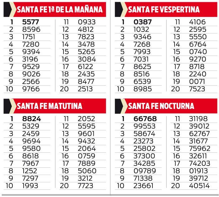 LOTERIA DE SANTA FE PRIMERA DE LA MAÑANA, MATUTINA, VESPERTINA Y NOCTURNA