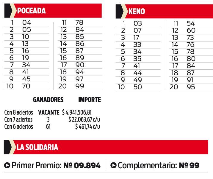 POCEADA KENO Y SOLIDARIA
