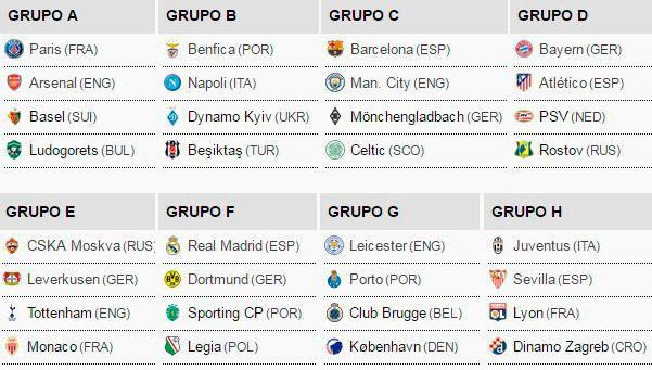 Messi y Agüero chocarán en la fase de grupos de la Champions